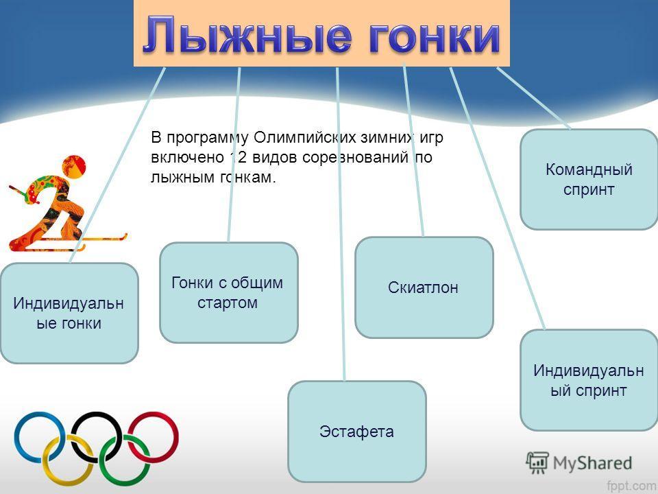 В программу Олимпийских зимних игр включено 12 видов соревнований по лыжным гонкам. Индивидуальн ые гонки Гонки с общим стартом Скиатлон Эстафета Индивидуальн ый спринт Командный спринт