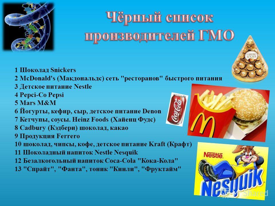 1 Шоколад Snickers 2 McDonald's (Макдональдс) сеть