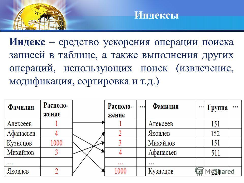 Индексы Индекс – средство ускорения операции поиска записей в таблице, а также выполнения других операций, использующих поиск (извлечение, модификация, сортировка и т.д.)
