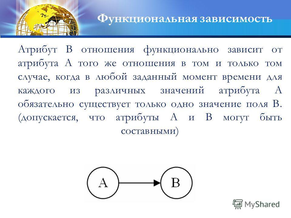 Атрибут В отношения функционально зависит от атрибута А того же отношения в том и только том случае, когда в любой заданный момент времени для каждого из различных значений атрибута А обязательно существует только одно значение поля В. (допускается,