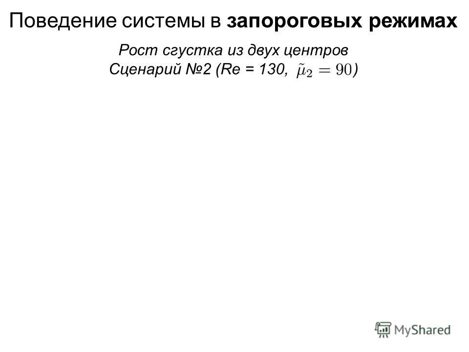 Поведение системы в запороговых режимах Рост сгустка из двух центров Сценарий 2 (Re = 130, )