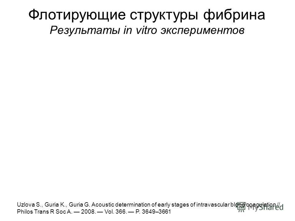 Флотирующие структуры фибрина Результаты in vitro экспериментов Uzlova S., Guria K., Guria G. Acoustic determination of early stages of intravascular blood coagulation // Philos Trans R Soc A. 2008. Vol. 366. P. 3649–3661