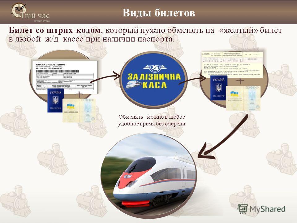 Виды билетов Билет со штрих-кодом, который нужно обменять на «желтый» билет в любой ж/д кассе при наличии паспорта. Обменять можно в любое удобное время без очереди