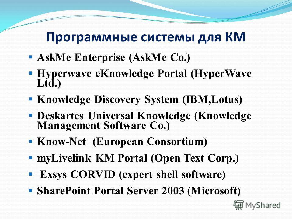 Программные системы для КМ AskMe Enterprise (AskMe Co.) Hyperwave eKnowledge Portal (HyperWave Ltd.) Knowledge Discovery System (IBM,Lotus) Deskartes Universal Knowledge (Knowledge Management Software Co.) Know-Net (European Consortium) myLivelink KM