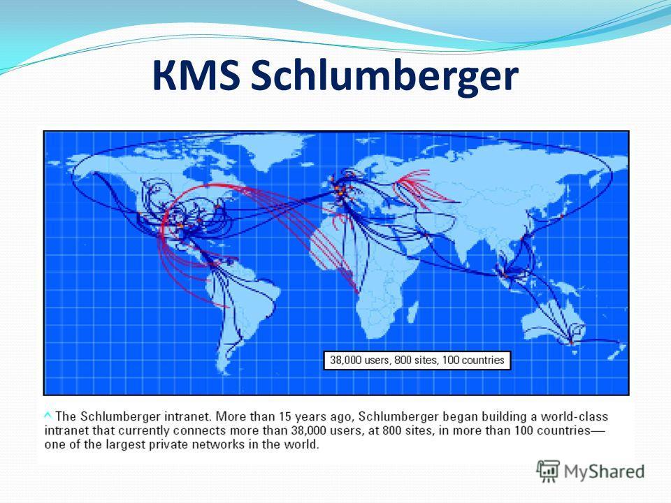 КМS Schlumberger