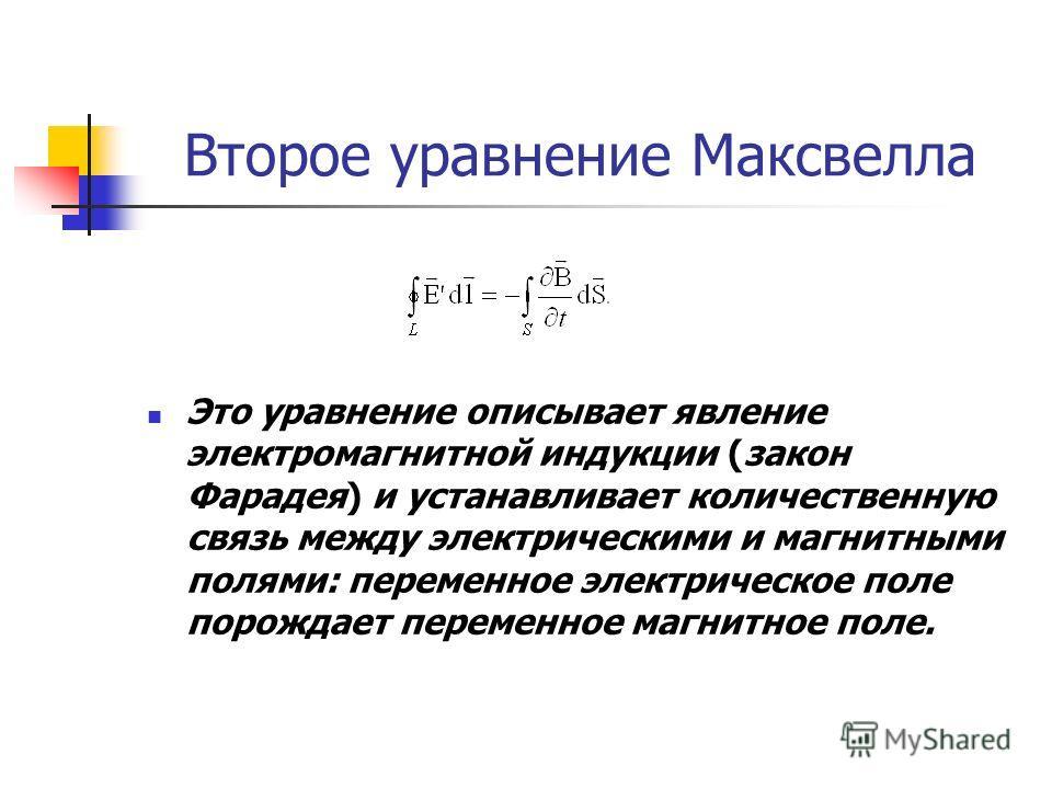 Второе уравнение Максвелла Это уравнение описывает явление электромагнитной индукции (закон Фарадея) и устанавливает количественную связь между электрическими и магнитными полями: переменное электрическое поле порождает переменное магнитное поле.