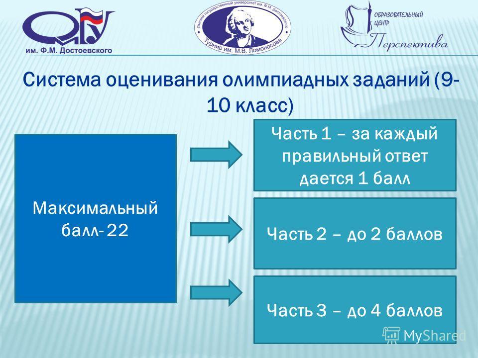Система оценивания олимпиадных заданий (9- 10 класс) Максимальный балл- 22 Часть 1 – за каждый правильный ответ дается 1 балл Часть 2 – до 2 баллов Часть 3 – до 4 баллов