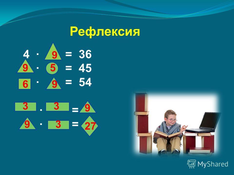 Рефлексия 4 = 36 = 45 = 54 = 9 95 69 33 9 93 27
