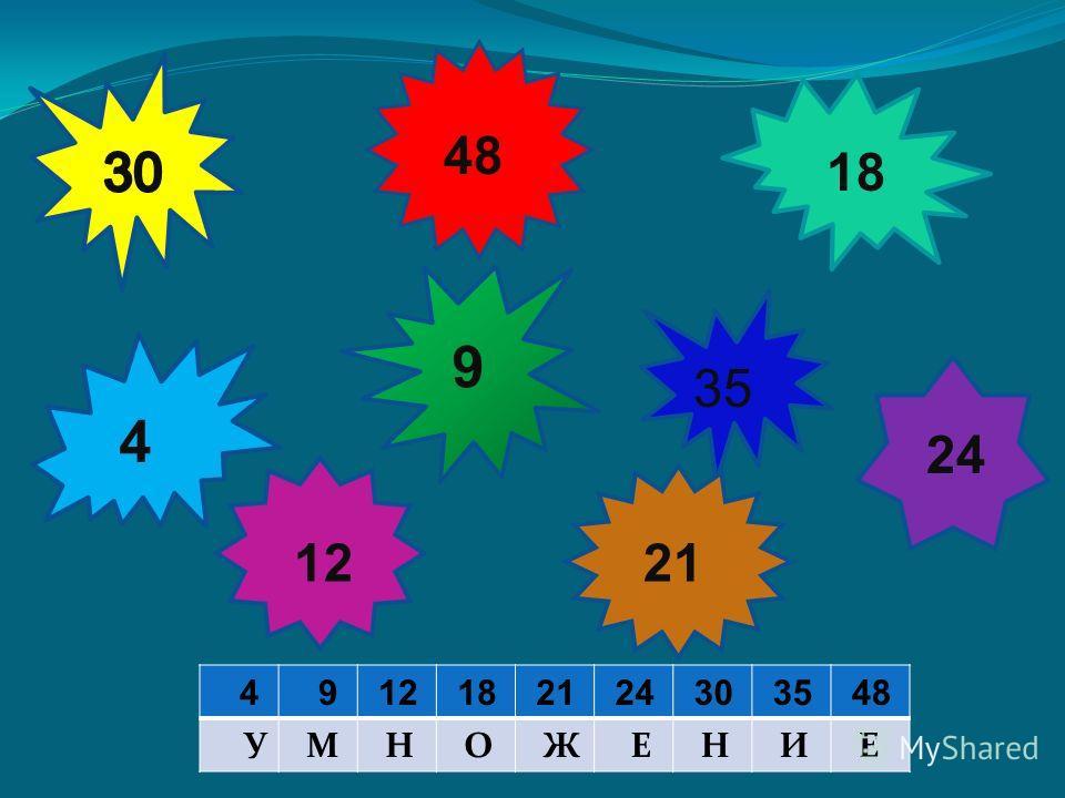 4 9 12 48 18 35 24 21 4 9 12 18 21 24 30 35 48 У М Н О Ж Е Н И Е