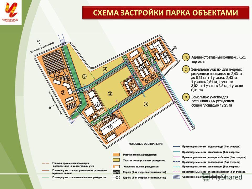 СХЕМА ЗАСТРОЙКИ ПАРКА ОБЪЕКТАМИ