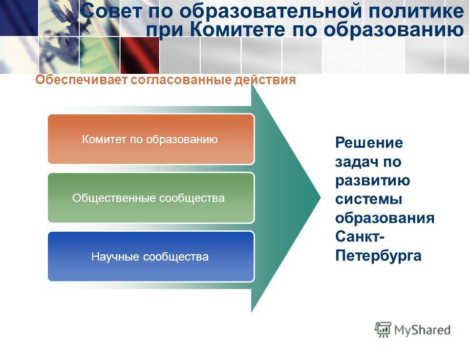 www.themegallery.com Совет по образовательной политике при Комитете по образованию Комитет по образованию Общественные сообщества Научные сообщества Решение задач по развитию системы образования Санкт- Петербурга Обеспечивает согласованные действия