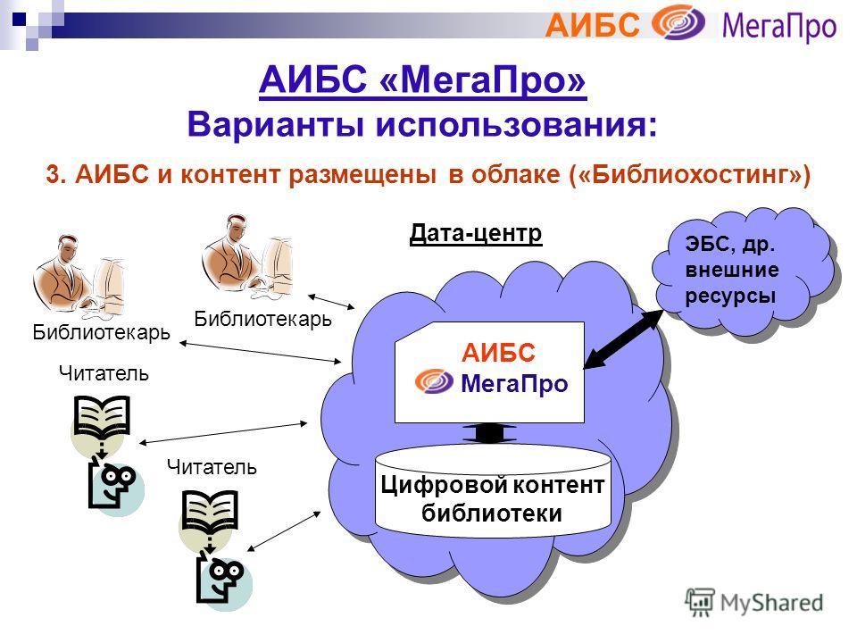 АИБС АИБС «МегаПро» Варианты использования: 3. АИБС и контент размещены в облаке («Библиохостинг») Цифровой контент библиотеки МегаПро Библиотекарь Читатель АИБС Дата-центр ЭБС, др. внешние ресурсы