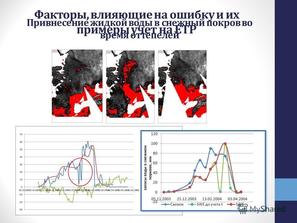 Факторы, влияющие на ошибку и их примеры учет на ЕТР Привнесение жидкой воды в снежный покров во время оттепелей