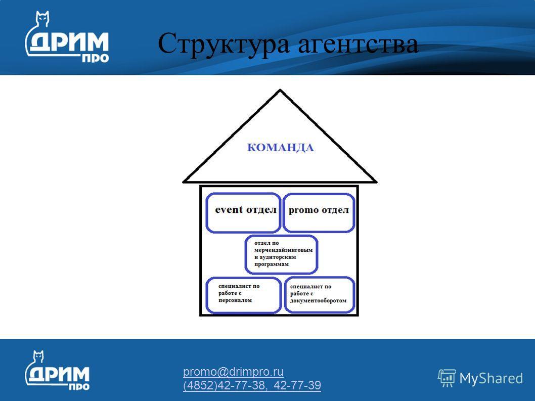 promo@drimpro.ru (4852)42-77-38, 42-77-39 Структура агентства
