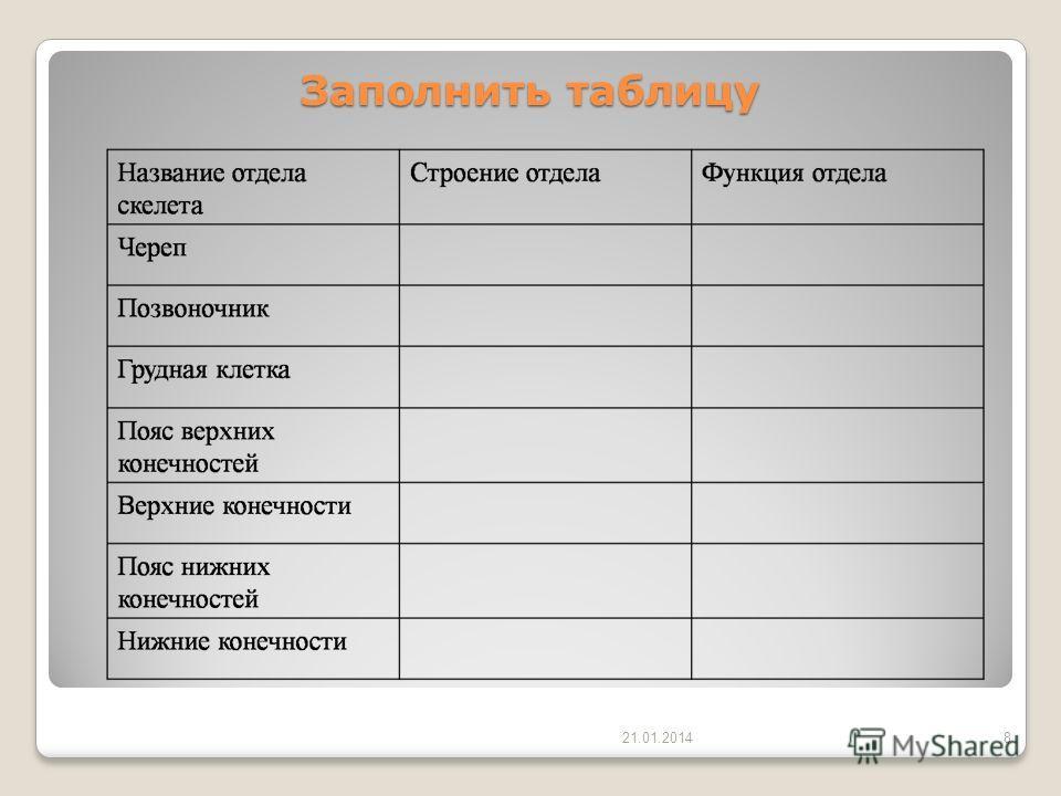 Заполнить таблицу 21.01.20148