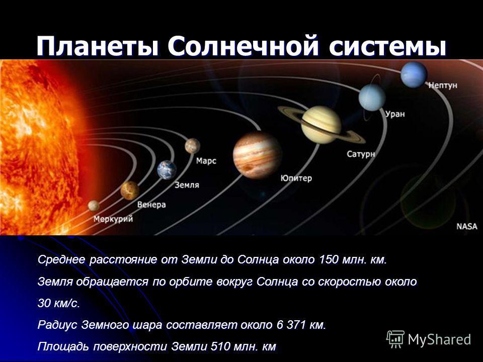 мы во вселенной:
