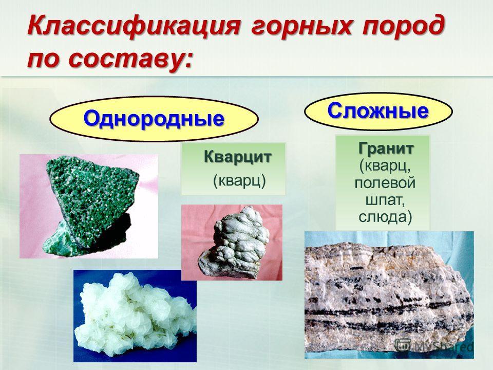 Классификация горных пород по составу: Кварцит (кварц) Однородные Гранит Гранит (кварц, полевой шпат, слюда) Сложные
