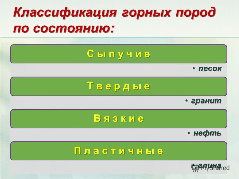 Классификация горных пород по состоянию: С ы п у ч и е песокпесок Т в е р д ы е гранитгранит В я з к и е нефтьнефть П л а с т и ч н ы е глинаглина