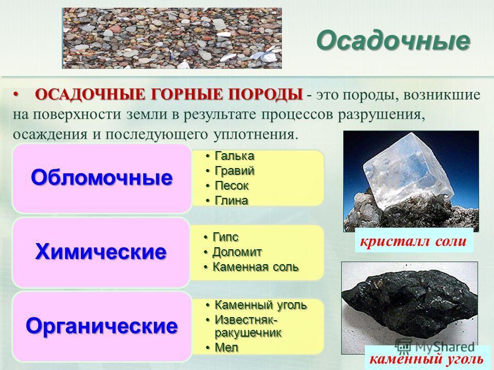 Осадочные ОСАДОЧНЫЕ ГОРНЫЕ ПОРОДЫ ОСАДОЧНЫЕ ГОРНЫЕ ПОРОДЫ - это породы, возникшие на поверхности земли в результате процессов разрушения, осаждения и последующего уплотнения. ГалькаГалька ГравийГравий ПесокПесок ГлинаГлина Обломочные ГипсГипс Доломит