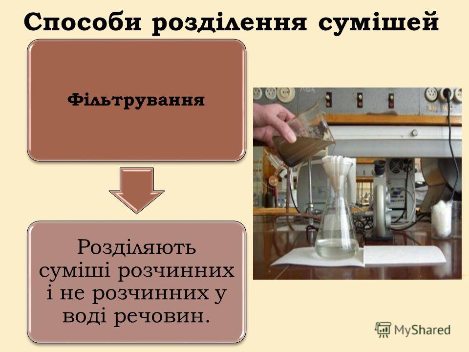 Способи розділення сумішей Фільтрування Розділяють суміші розчинних і не розчинних у воді речовин.