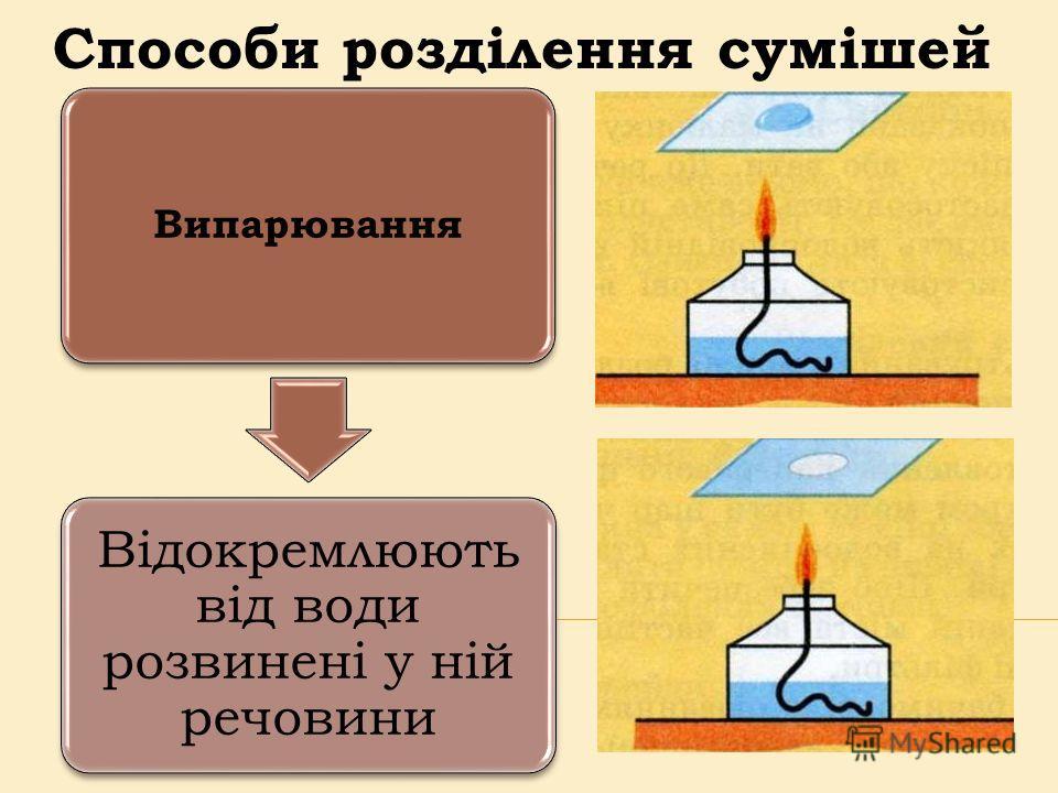 Способи розділення сумішей Випарювання Відокремлюють від води розвинені у ній речовини