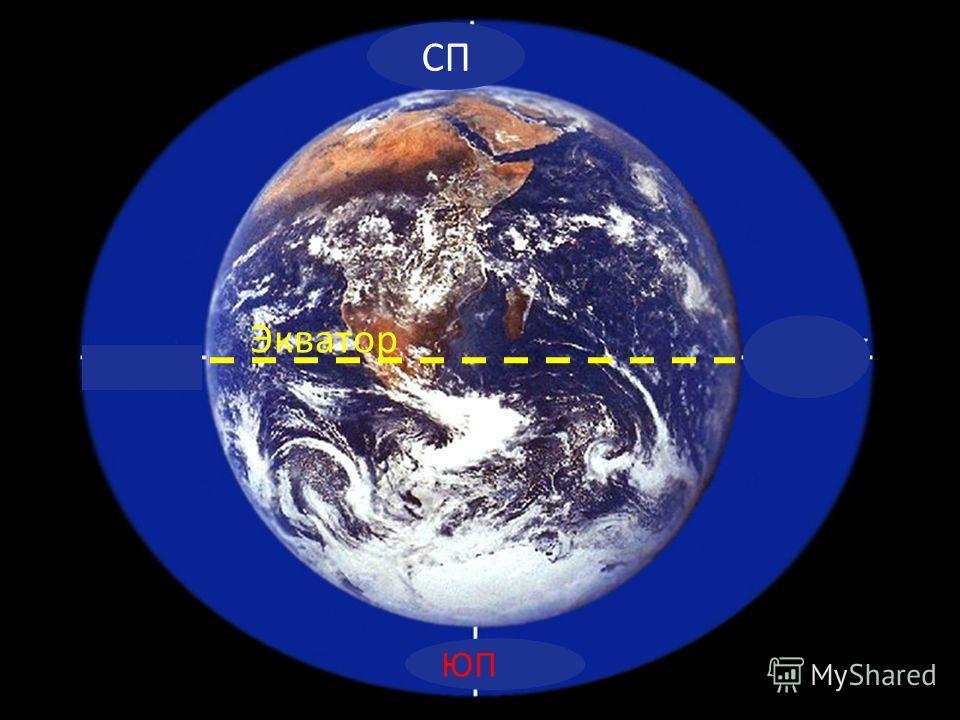 Строение атмосферы тропосфера стратосфера км 0 20 50 100 110 400 500 800 1000 2000 мезосфера ионосфера экзосфера Что лежит в основеразделенияатмосферы на пять слоёв? озоновый слой