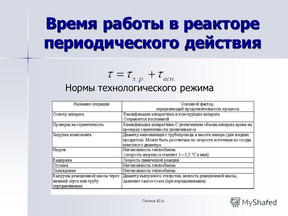 Время работы в реакторе периодического действия Нормы технологического режима 8Лесина Ю.А.