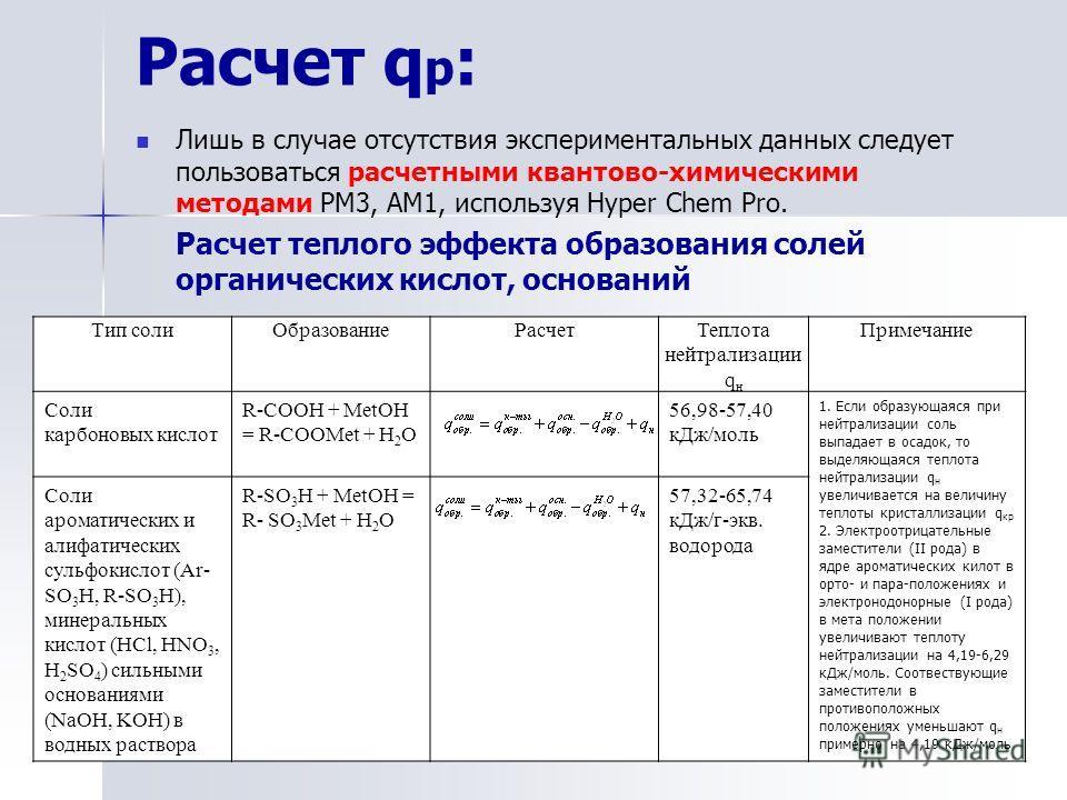 Расчет q р : Лишь в случае отсутствия экспериментальных данных следует пользоваться расчетными квантово-химическими методами РМ3, АМ1, используя Hyper Chem Pro. Расчет теплого эффекта образования солей органических кислот, оснований 20 Тип солиОбразо
