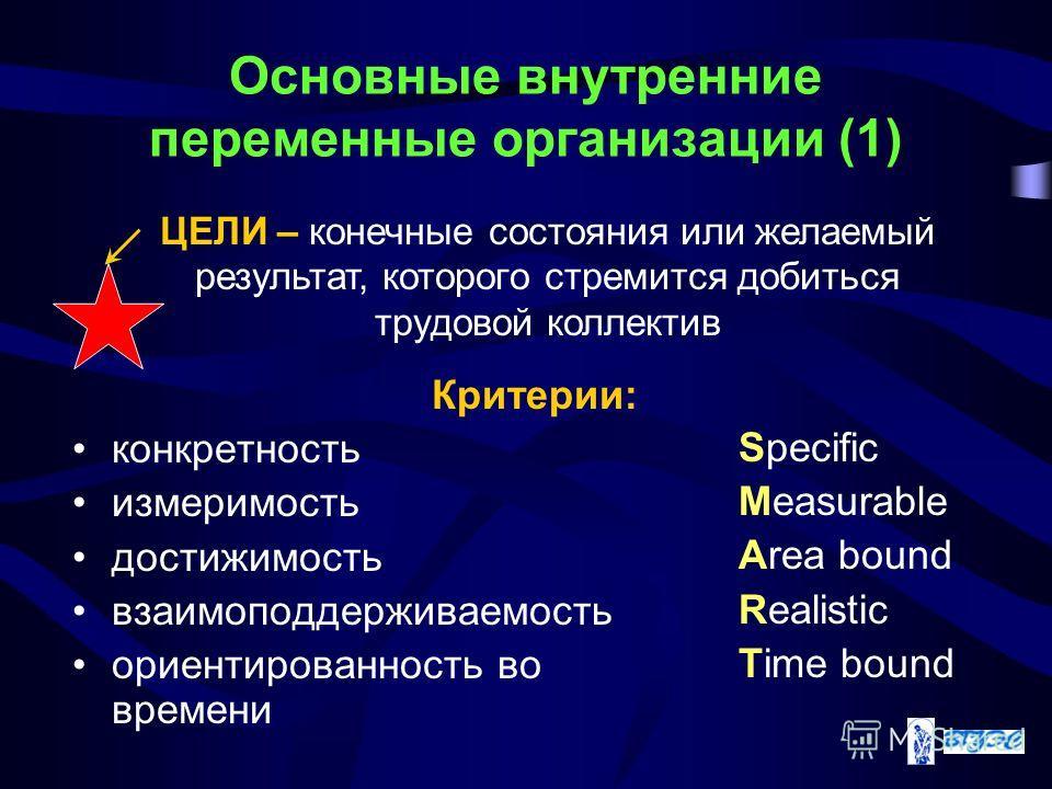 Критерии: конкретность измеримость достижимость взаимоподдерживаемость ориентированность во времени Основные внутренние переменные организации (1) Specific Measurable Area bound Realistic Time bound ЦЕЛИ – конечные состояния или желаемый результат, к