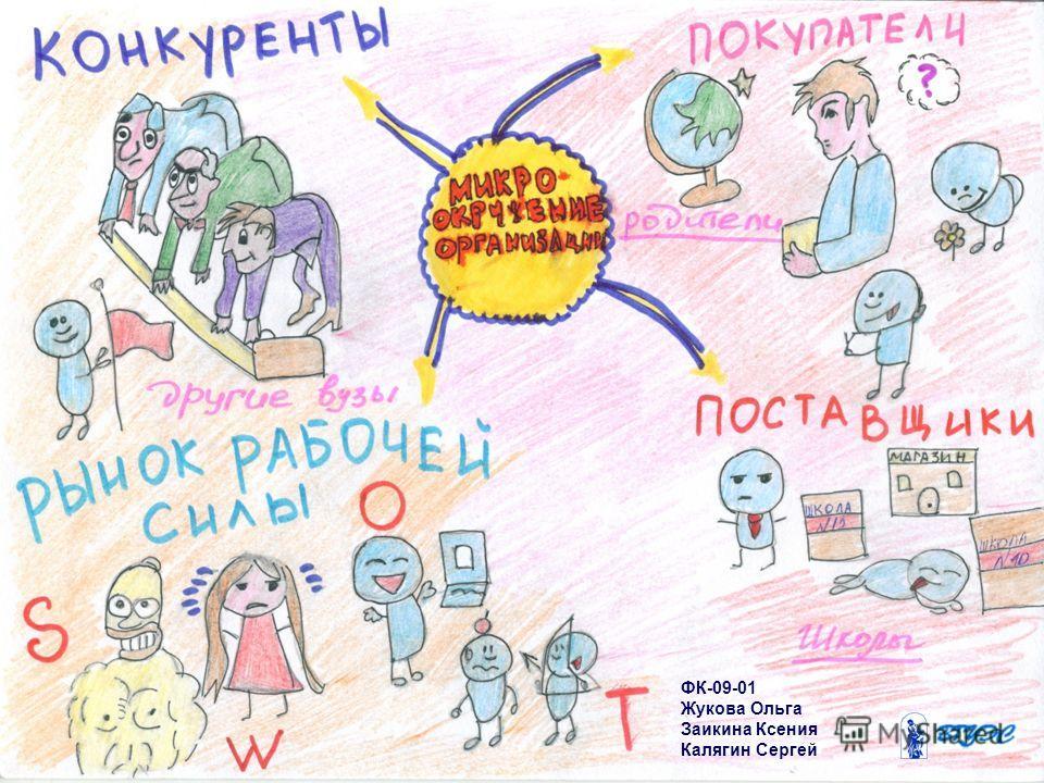 ФК-09-01 Жукова Ольга Заикина Ксения Калягин Сергей