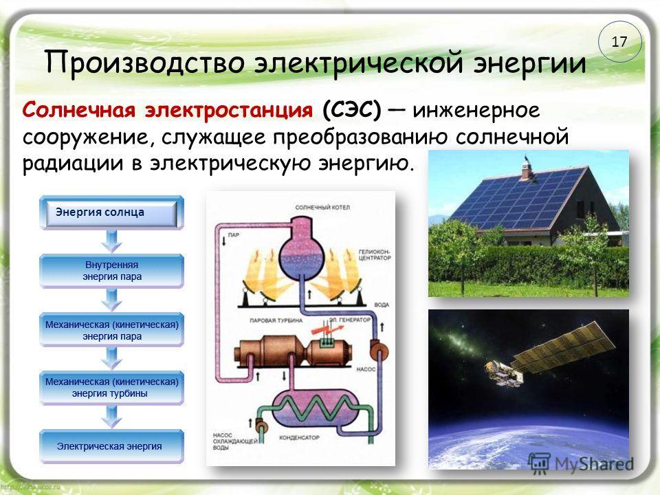 Производство электрической энергии Энергия солнца Солнечная электростанция (СЭС) инженерное сооружение, служащее преобразованию солнечной радиации в электрическую энергию. 17