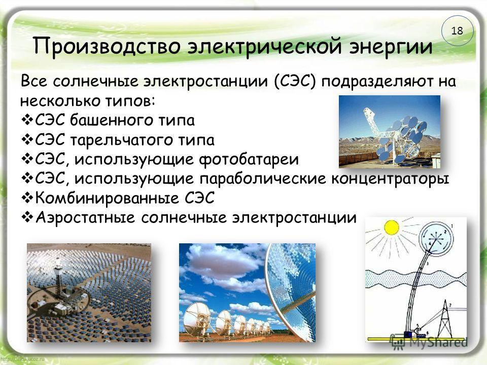 Производство электрической энергии Все солнечные электростанции (СЭС) подразделяют на несколько типов: СЭС башенного типа СЭС тарельчатого типа СЭС, использующие фотобатареи СЭС, использующие параболические концентраторы Комбинированные СЭС Аэростатн