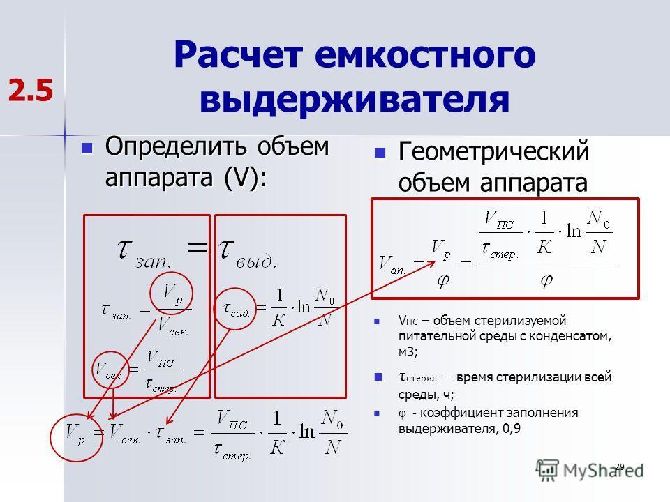 Расчет емкостного выдерживателя Определить объем аппарата (V): Определить объем аппарата (V): Геометрический объем аппарата Геометрический объем аппарата V ПС – объем стерилизуемой питательной среды с конденсатом, м3; τ стерил. – время стерилизации в