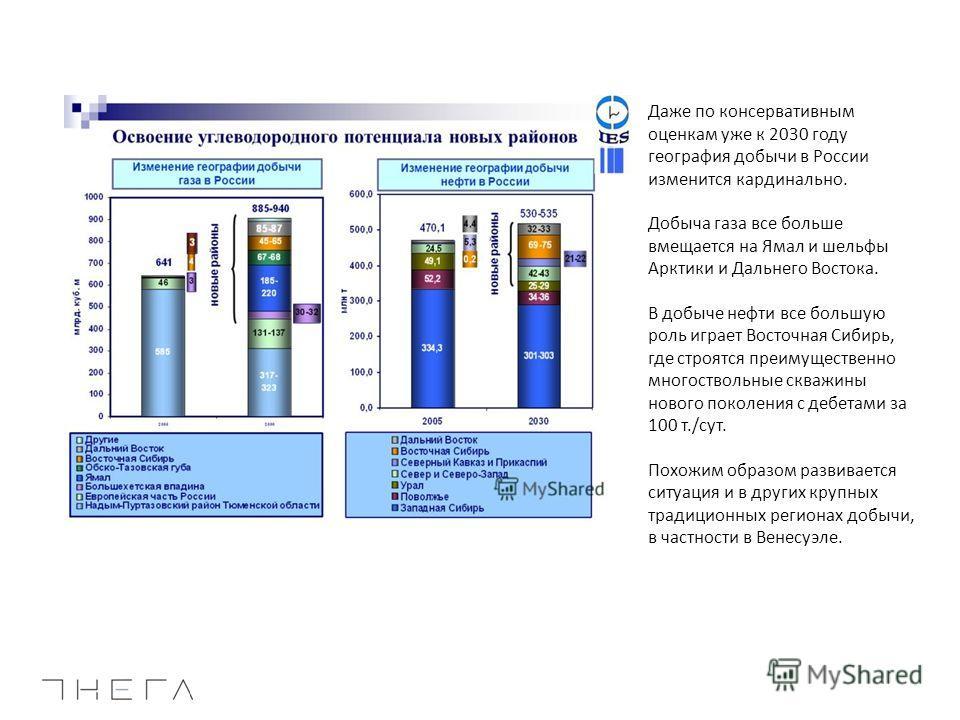 Даже по консервативным оценкам уже к 2030 году география добычи в России изменится кардинально. Добыча газа все больше вмещается на Ямал и шельфы Арктики и Дальнего Востока. В добыче нефти все большую роль играет Восточная Сибирь, где строятся преиму