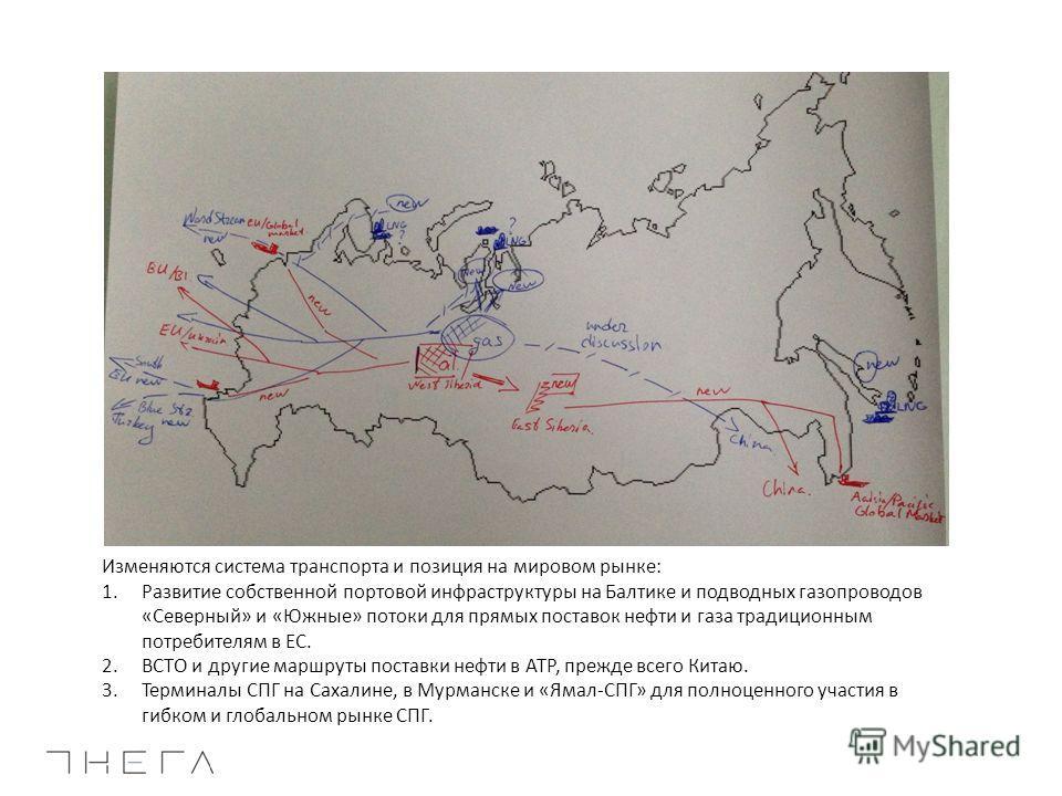 Изменяются система транспорта и позиция на мировом рынке: 1.Развитие собственной портовой инфраструктуры на Балтике и подводных газопроводов «Северный» и «Южные» потоки для прямых поставок нефти и газа традиционным потребителям в ЕС. 2.ВСТО и другие
