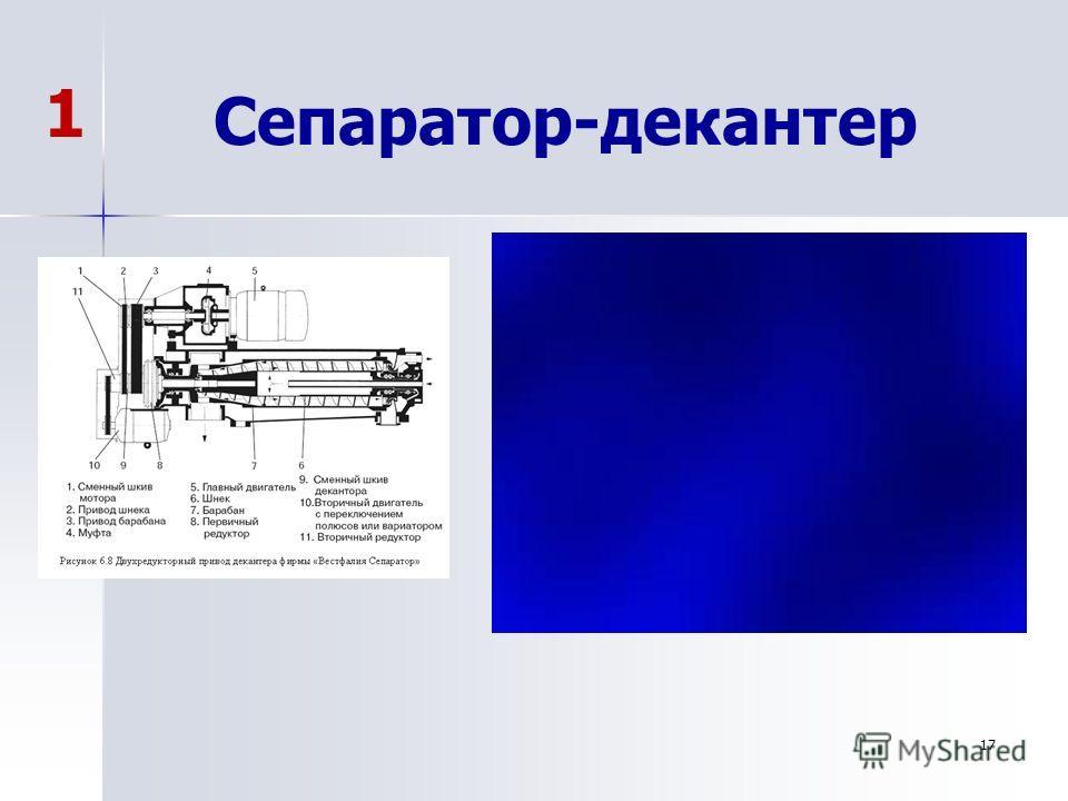 Сепаратор-декантер 17 1