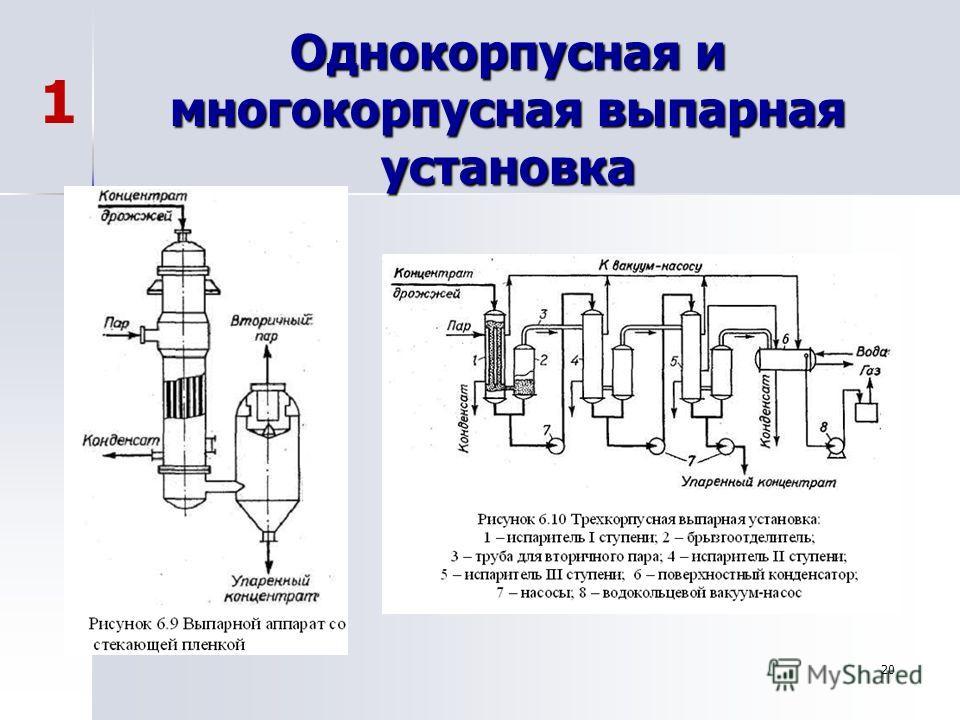 20 Однокорпусная и многокорпусная выпарная установка 1