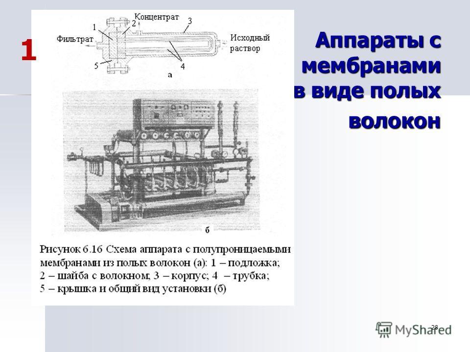 28 Аппараты с мембранами в виде полых волокон 1