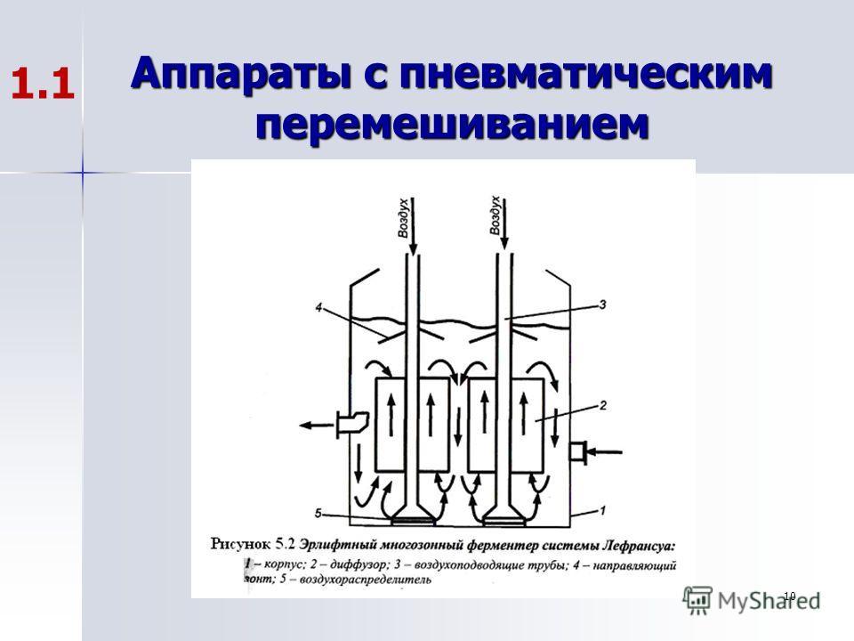 10 Аппараты с пневматическим перемешиванием 1.1