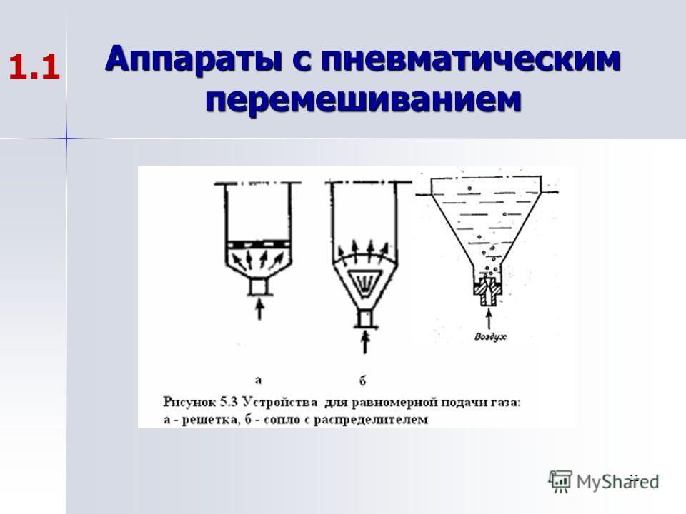 11 Аппараты с пневматическим перемешиванием 1.1