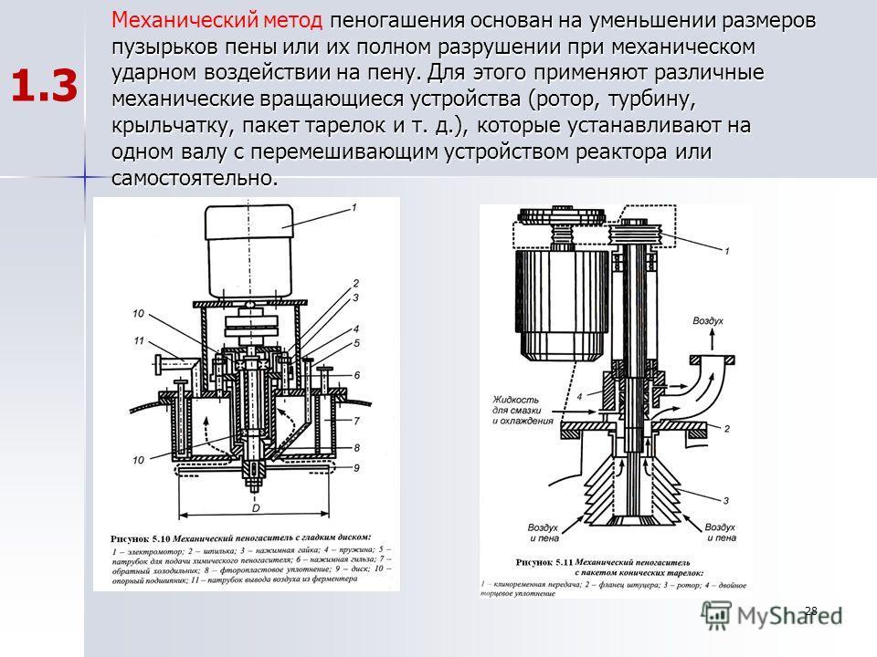 28 пеногашения основан на уменьшении размеров пузырьков пены или их полном разрушении при механическом ударном воздействии на пену. Для этого применяют различные механические вращающиеся устройства (ротор, турбину, крыльчатку, пакет тарелок и т. д.),