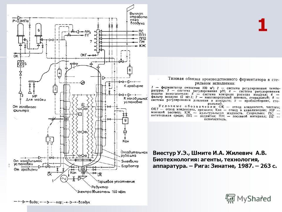 3 Виестур У.Э., Шмите И.А. Жилевич А.В. Биотехнология: агенты, технология, аппаратура. – Рига: Зинатне, 1987. – 263 с. 1