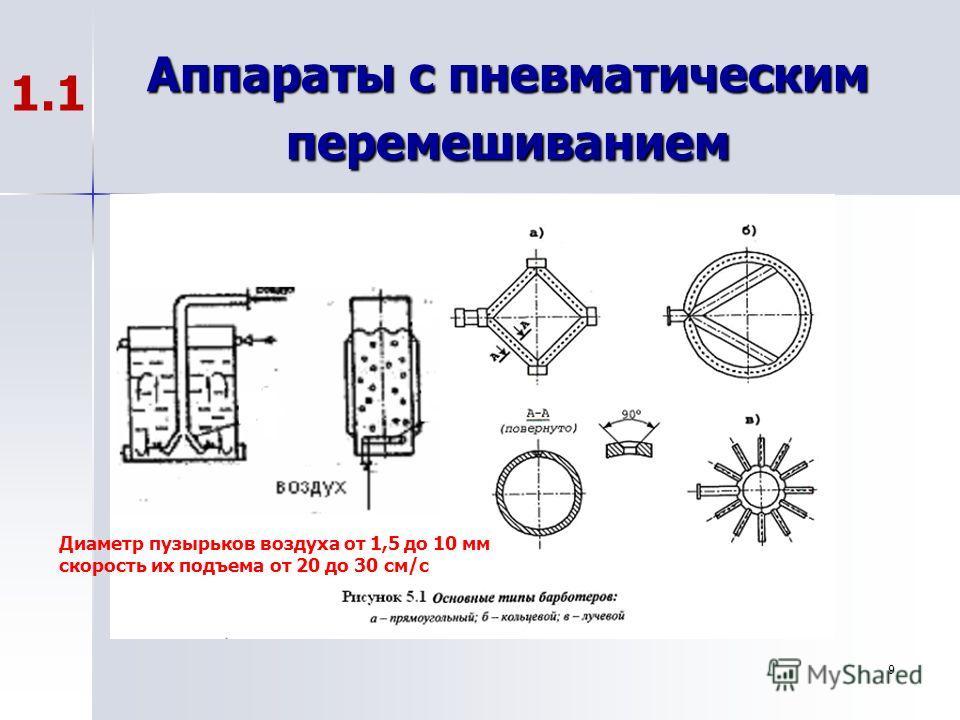 9 Аппараты с пневматическим перемешиванием Диаметр пузырьков воздуха от 1,5 до 10 мм скорость их подъема от 20 до 30 см/с 1.1