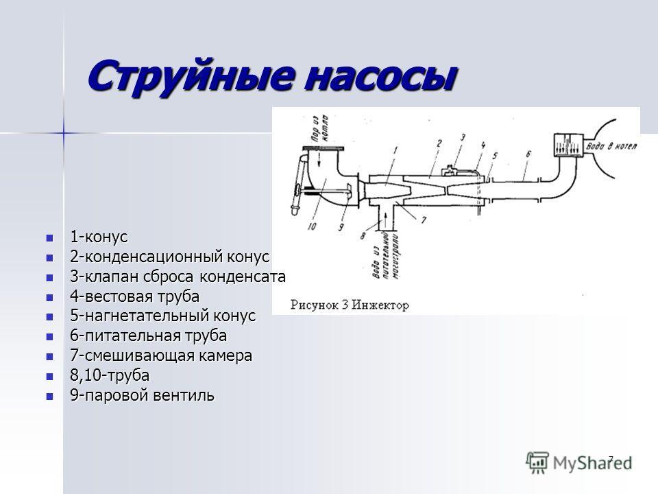 7 Струйные насосы 1-конус 1-конус 2-конденсационный конус 2-конденсационный конус 3-клапан сброса конденсата 3-клапан сброса конденсата 4-вестовая труба 4-вестовая труба 5-нагнетательный конус 5-нагнетательный конус 6-питательная труба 6-питательная
