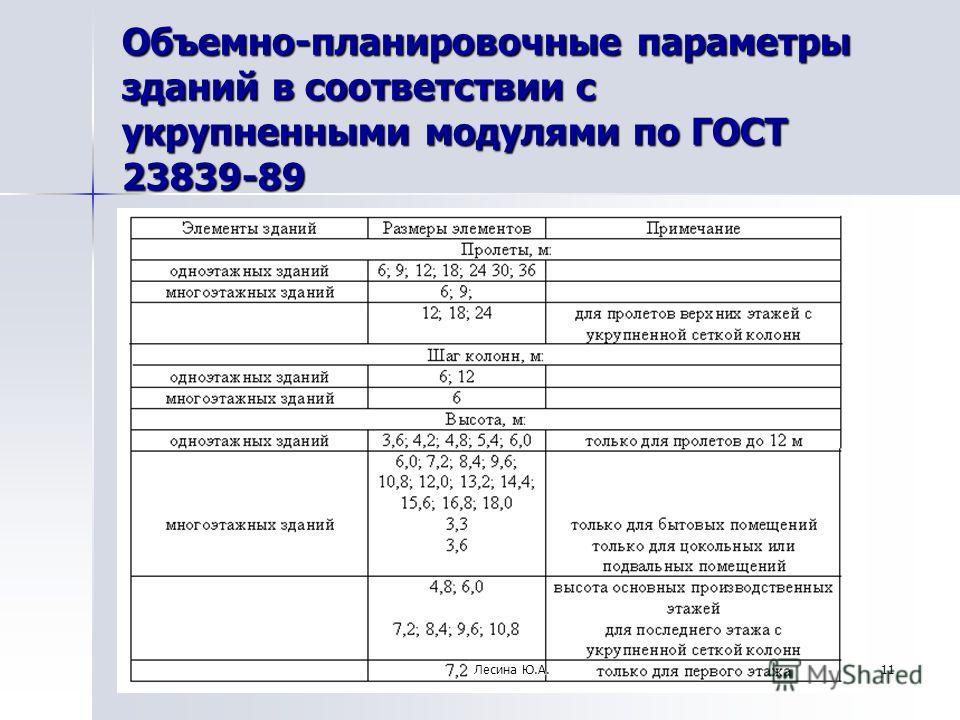11 Объемно-планировочные параметры зданий в соответствии с укрупненными модулями по ГОСТ 23839-89 Лесина Ю.А.
