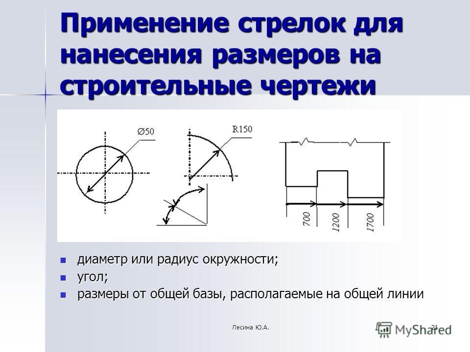 21 Применение стрелок для нанесения размеров на строительные чертежи диаметр или радиус окружности; диаметр или радиус окружности; угол; угол; размеры от общей базы, располагаемые на общей линии размеры от общей базы, располагаемые на общей линии Лес