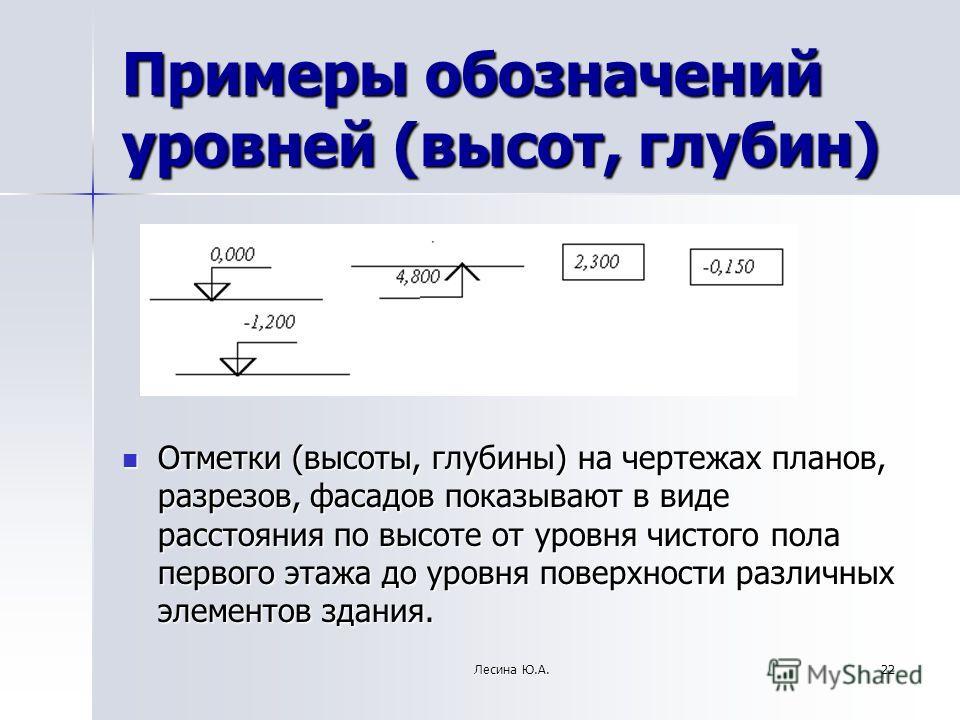 22 Примеры обозначений уровней (высот, глубин) Отметки (высоты, глубины) на чертежах планов, разрезов, фасадов показывают в виде расстояния по высоте от уровня чистого пола первого этажа до уровня поверхности различных элементов здания. Отметки (высо