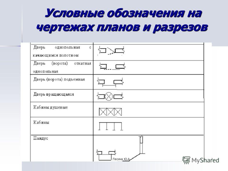 29 Условные обозначения на чертежах планов и разрезов Условные обозначения на чертежах планов и разрезов Лесина Ю.А.