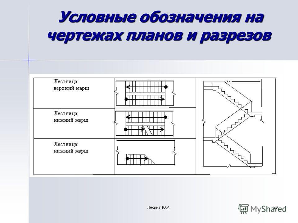 30 Условные обозначения на чертежах планов и разрезов Условные обозначения на чертежах планов и разрезов Лесина Ю.А.