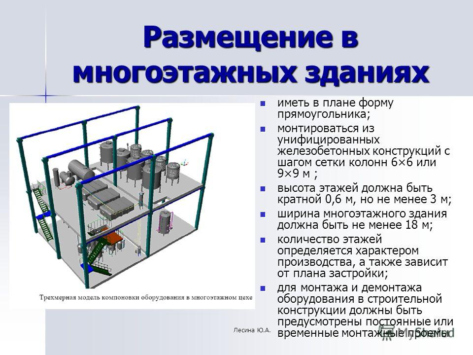 5 Размещение в многоэтажных зданиях иметь в плане форму прямоугольника; иметь в плане форму прямоугольника; монтироваться из унифицированных железобетонных конструкций с шагом сетки колонн 6×6 или 9×9 м ; монтироваться из унифицированных железобетонн